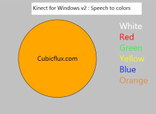 Kinect for Windows v2 Speech Recognition Sample