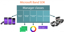 Developing for the Microsoft Band Link Round-up