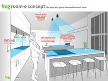 RoomE (Star Trek like Voice-Controlled room)