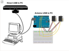 Kinect'ing to Arduino with Visual Basic