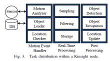 Kinsight - Using the Kinect to track more than people...