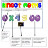 Kinect + Math Education + Source = Kinect Maths